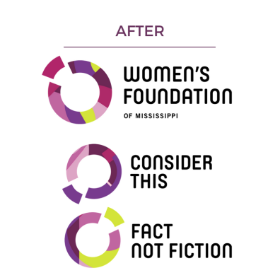 Women's Foundation: After